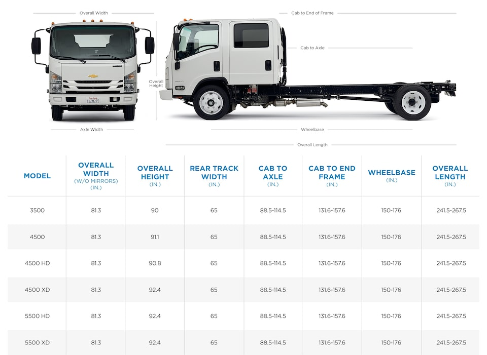 View 2020 Chevrolet LCF Truck Crew Cab Dimensions and Specs