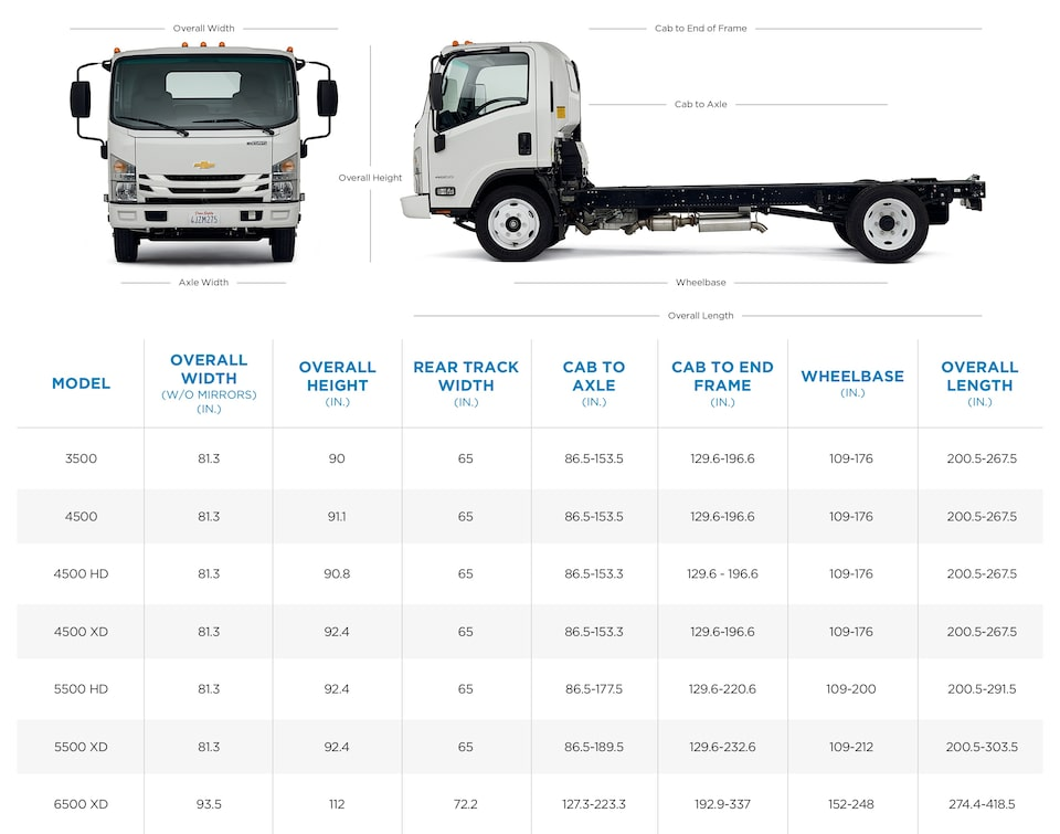 View 2020 Chevrolet LCF Truck Regular Cab Dimensions and Specs